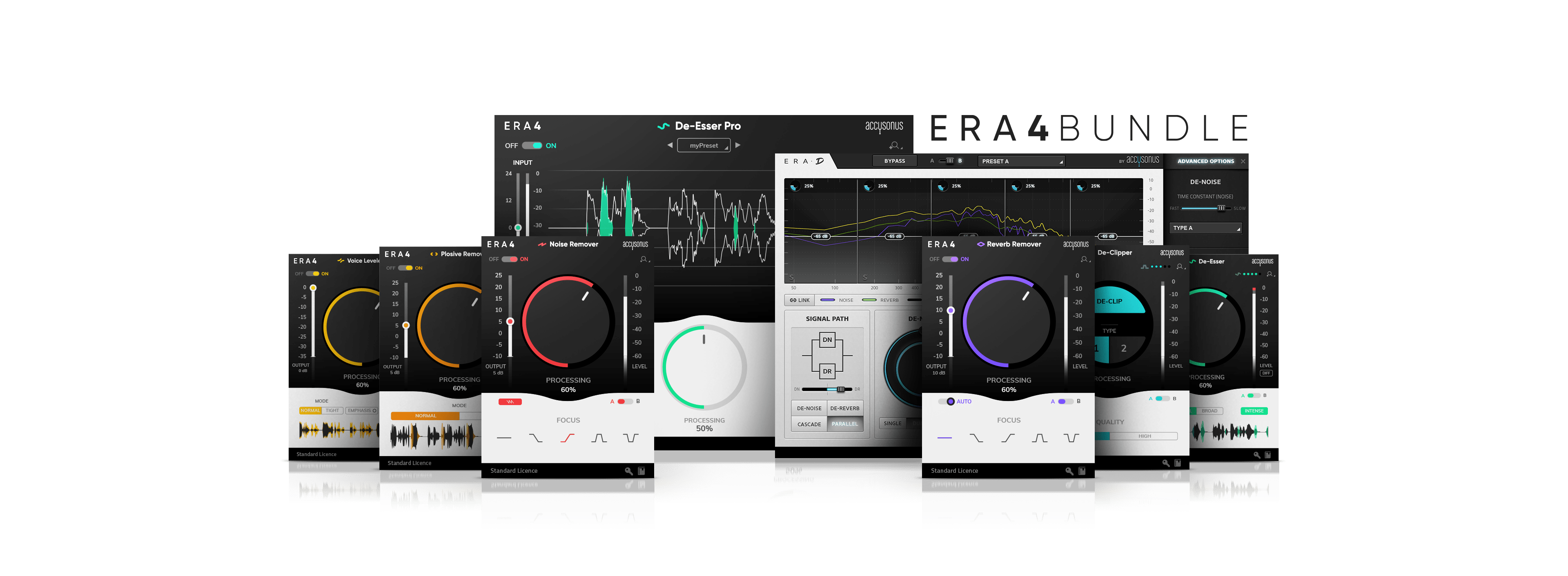 ERA Voice Leveler for FREE - Avid Loyalty Reward | accusonus