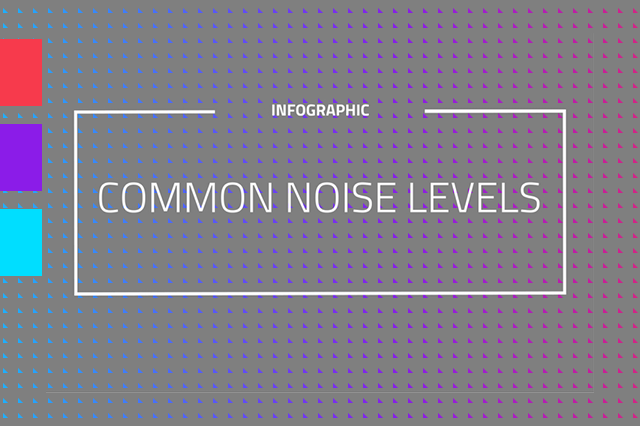 Infographic: Common indoor and outdoor noise levels